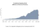 Portabilidad Numérica No Consentida: Dimensionamiento y Control Regulatorio