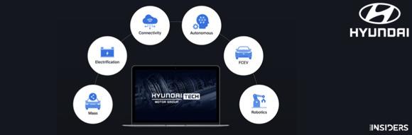 Hyundai Motor Group lanza una nueva plataforma para comunicar sus esfuerzos de innovación y tecnología